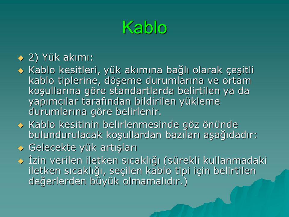 Kablo 2) Yük akımı: