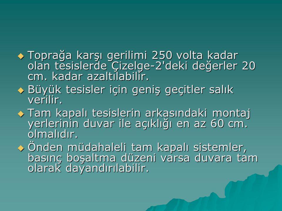 Toprağa karşı gerilimi 250 volta kadar olan tesislerde Çizelge-2 deki değerler 20 cm. kadar azaltılabilir.