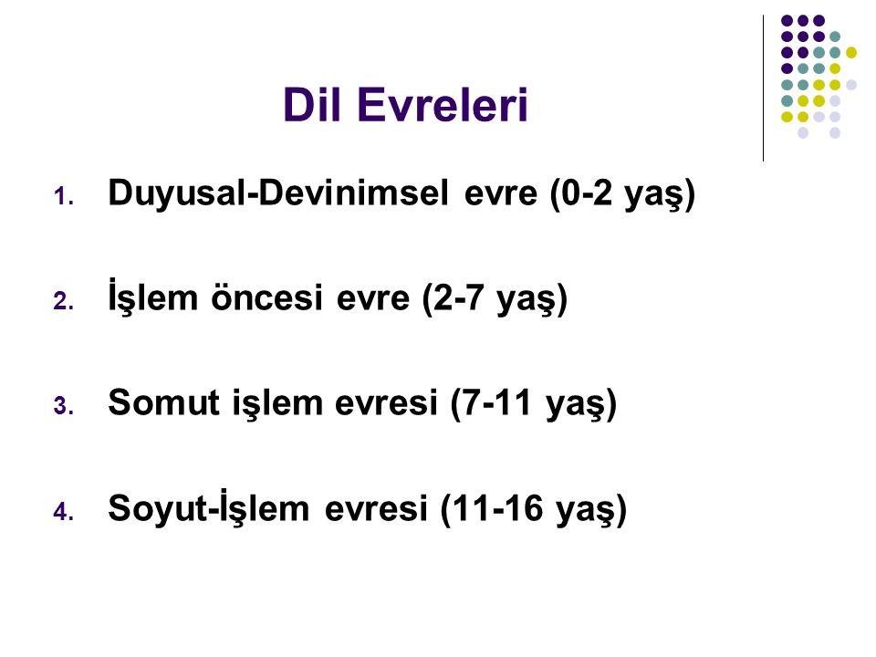 Dil Evreleri Duyusal-Devinimsel evre (0-2 yaş)