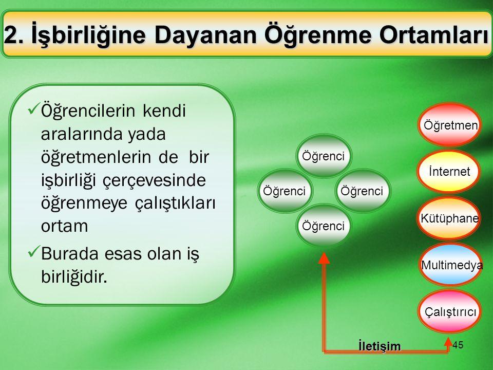 2. İşbirliğine Dayanan Öğrenme Ortamları