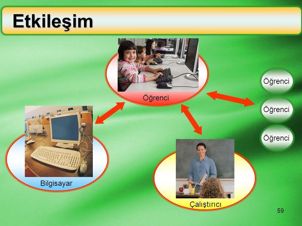 Etkileşim Öğrenci Öğrenci Bilgisayar Çalıştırıcı