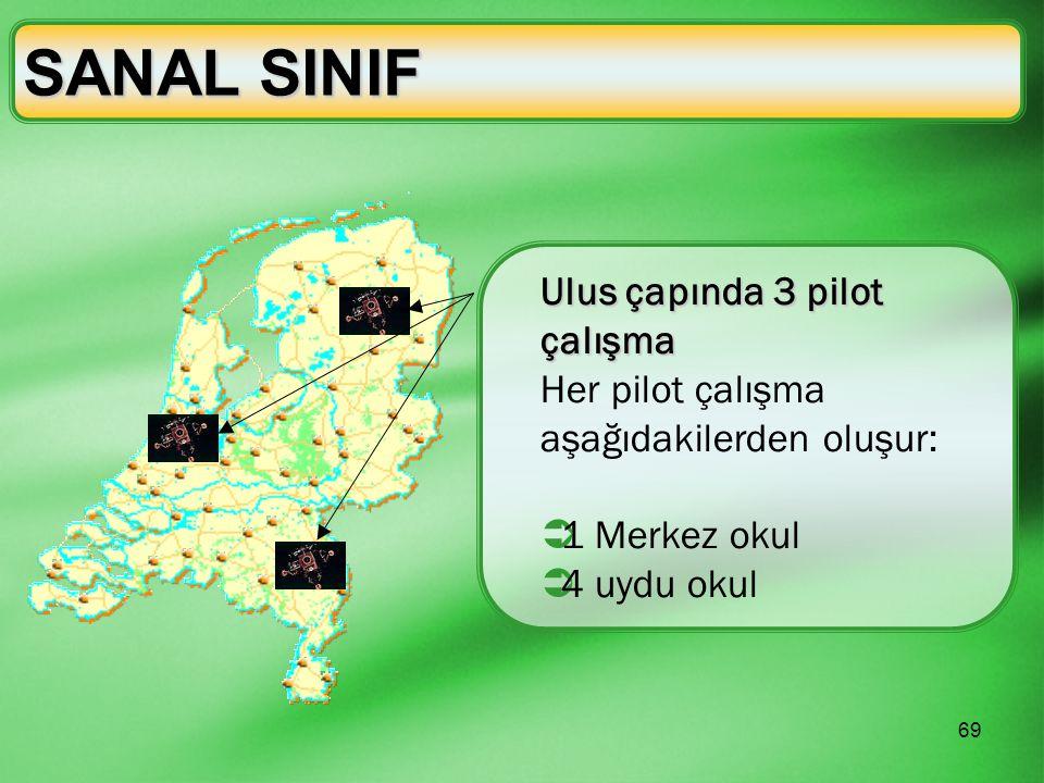 SANAL SINIF Ulus çapında 3 pilot çalışma