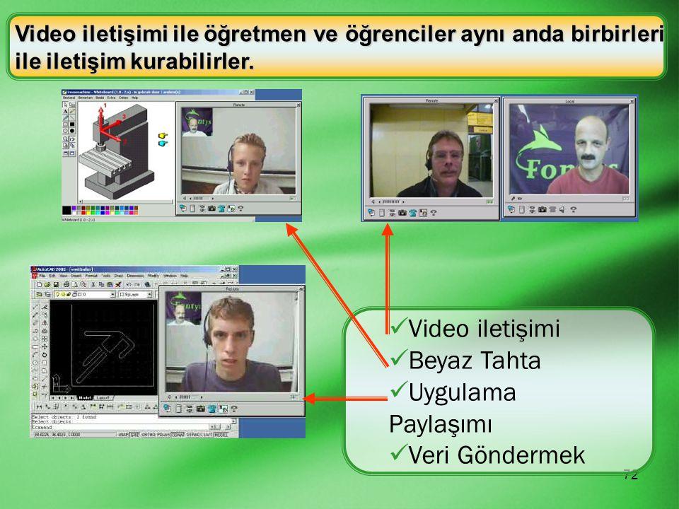 Video iletişimi Beyaz Tahta Uygulama Paylaşımı Veri Göndermek
