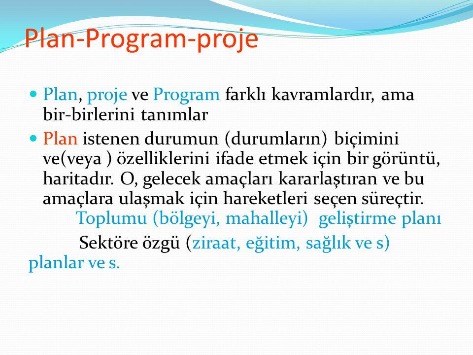 Plan-Program-proje Plan, proje ve Program farklı kavramlardır, ama bir-birlerini tanımlar.