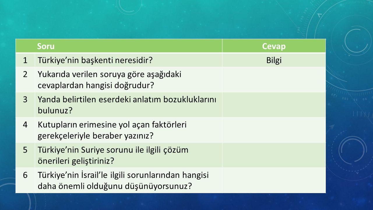 Soru Cevap. 1. Türkiye'nin başkenti neresidir Bilgi. 2. Yukarıda verilen soruya göre aşağıdaki cevaplardan hangisi doğrudur