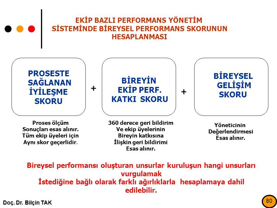 PROSESTE SAĞLANAN İYİLEŞME SKORU BİREYSEL GELİŞİM + BİREYİN EKİP PERF.