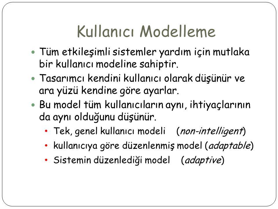 Kullanıcı Modelleme Tüm etkileşimli sistemler yardım için mutlaka bir kullanıcı modeline sahiptir.