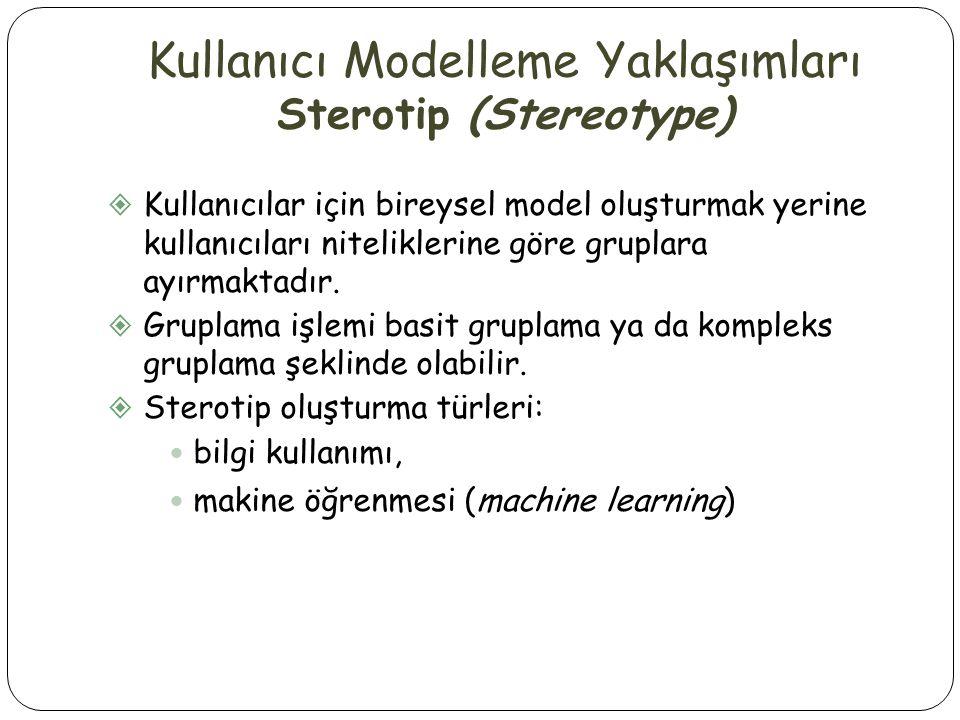 Kullanıcı Modelleme Yaklaşımları Sterotip (Stereotype)