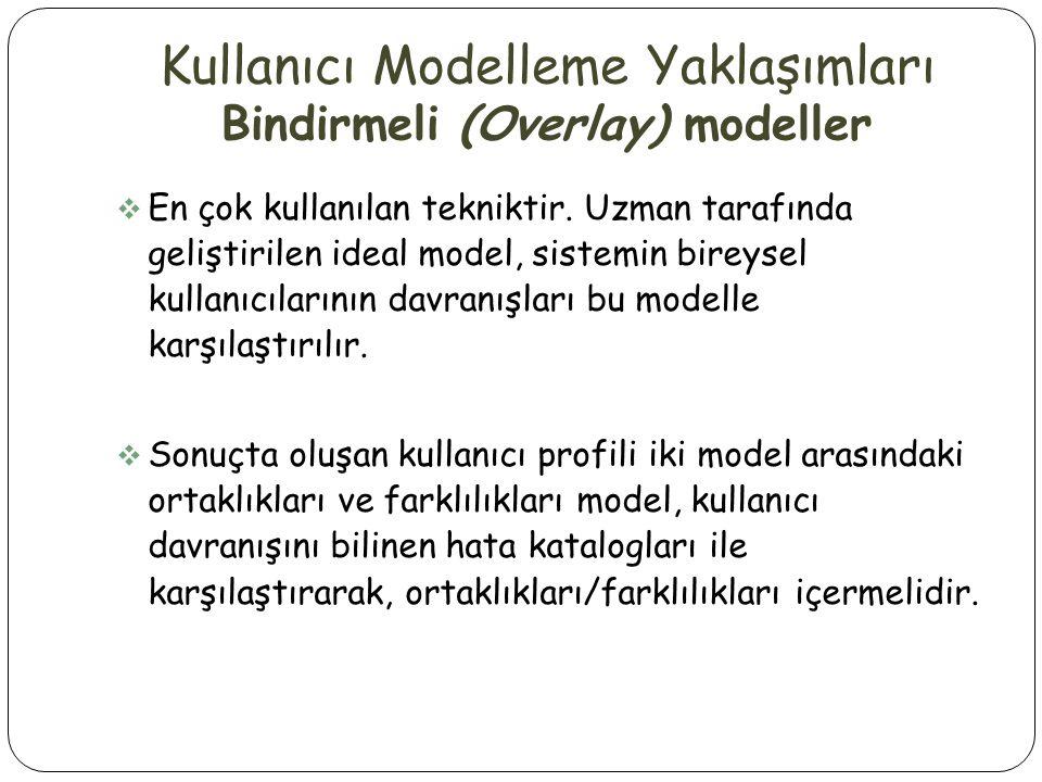 Kullanıcı Modelleme Yaklaşımları Bindirmeli (Overlay) modeller