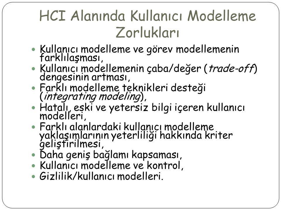 HCI Alanında Kullanıcı Modelleme Zorlukları