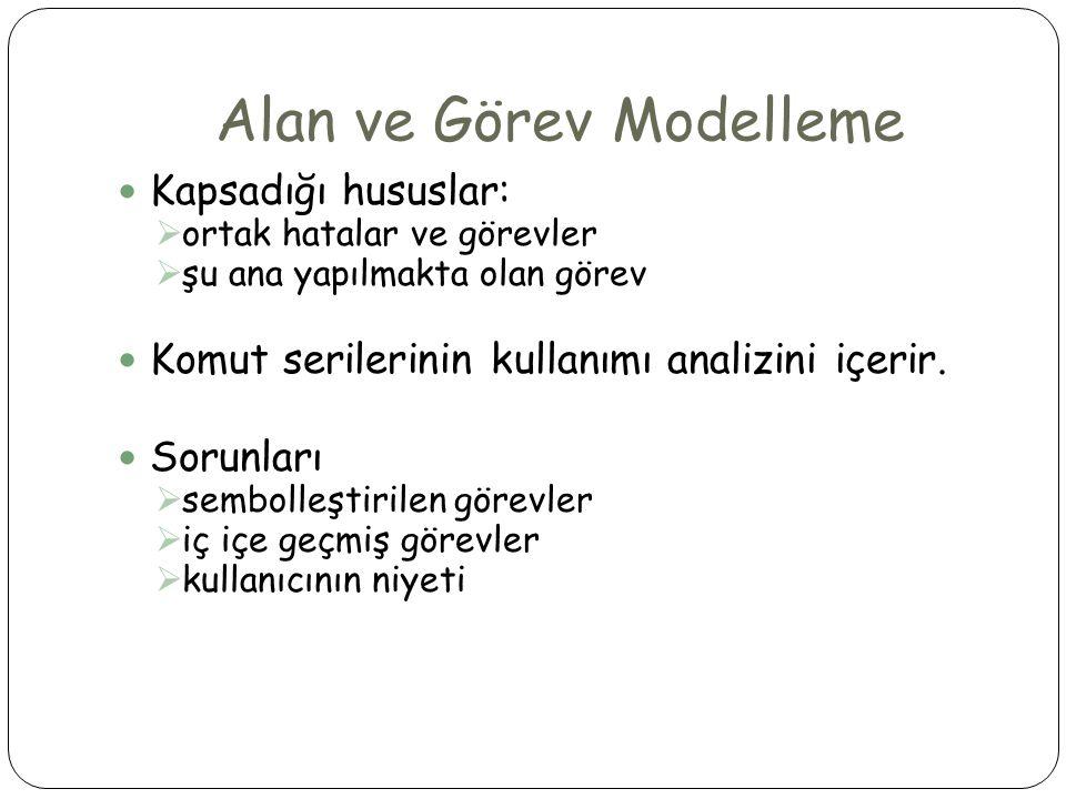 Alan ve Görev Modelleme