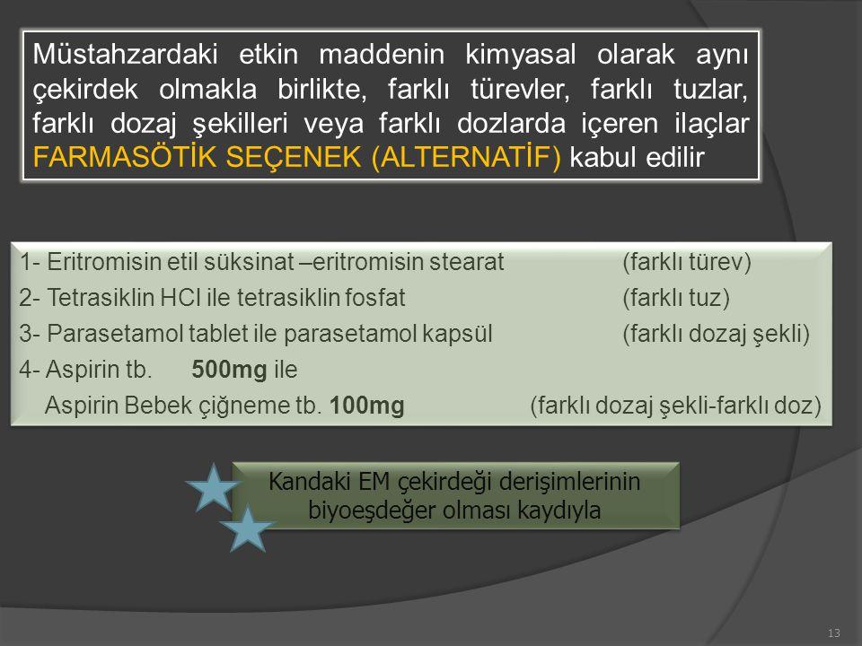 Kandaki EM çekirdeği derişimlerinin biyoeşdeğer olması kaydıyla