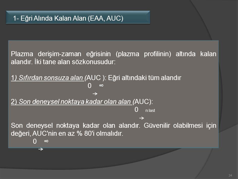 1- Eğri Alında Kalan Alan (EAA, AUC)