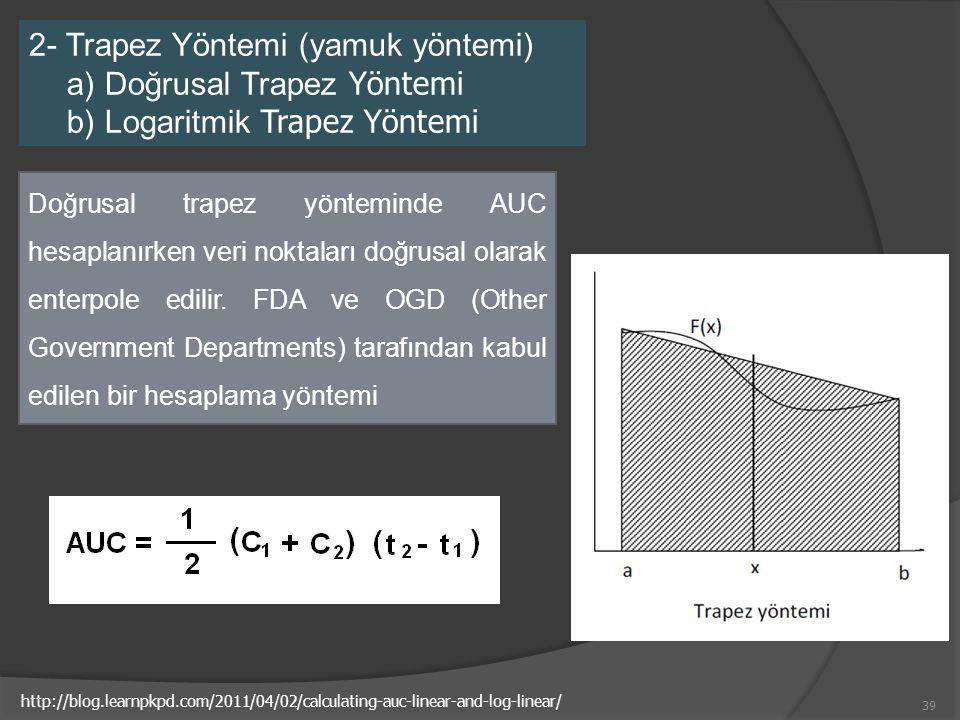 2- Trapez Yöntemi (yamuk yöntemi) Doğrusal Trapez Yöntemi