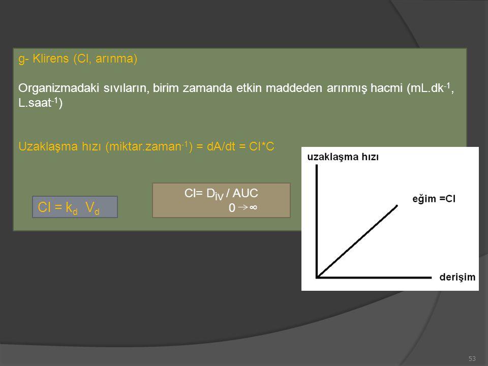 Cl = kd Vd g- Klirens (Cl, arınma)