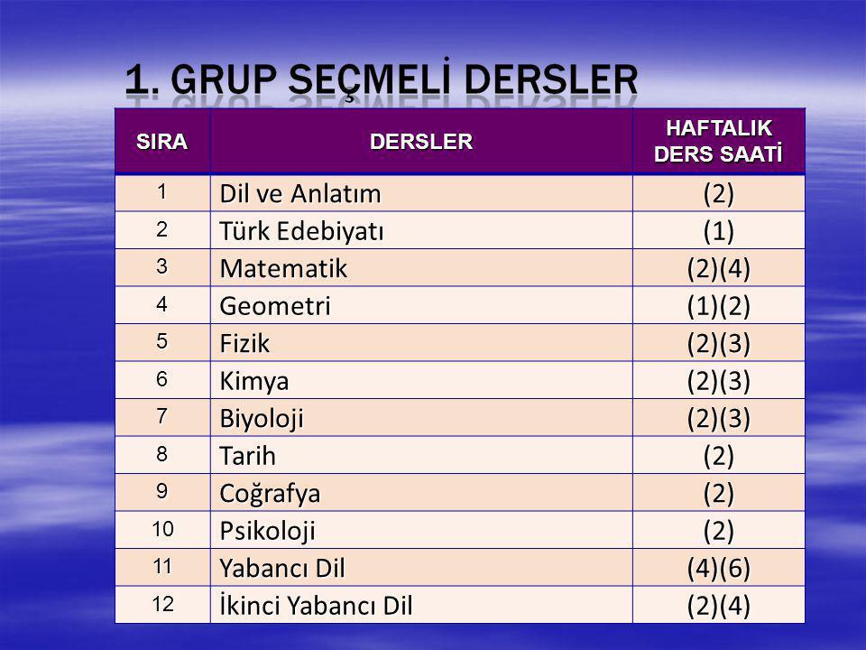 Dil ve Anlatım (2) Türk Edebiyatı (1) Matematik (2)(4) Geometri (1)(2)