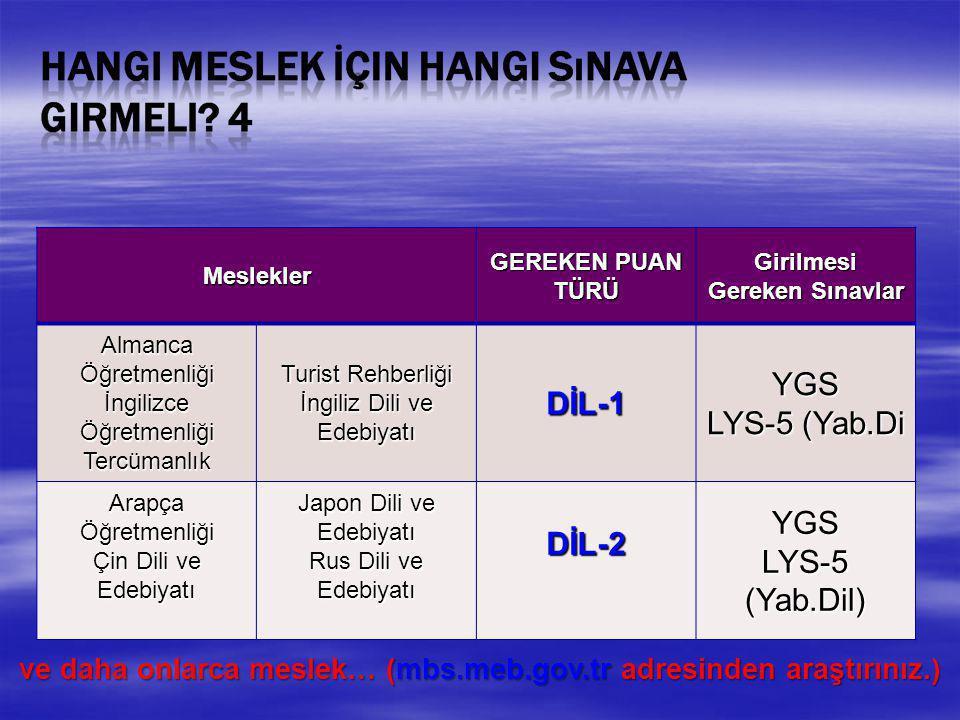 YGS DİL-1 LYS-5 (Yab.Di DİL-2 LYS-5 (Yab.Dil)