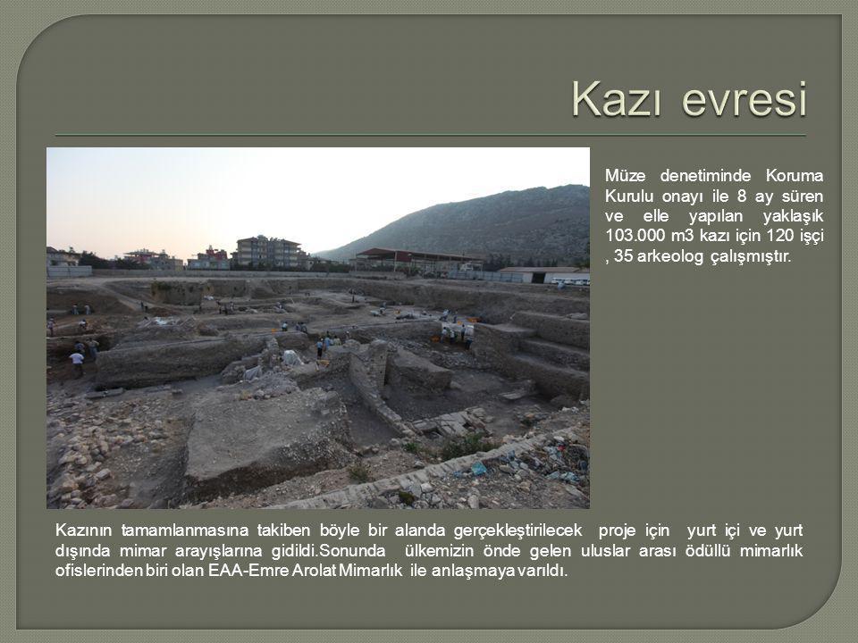 Kazı evresi Müze denetiminde Koruma Kurulu onayı ile 8 ay süren ve elle yapılan yaklaşık 103.000 m3 kazı için 120 işçi , 35 arkeolog çalışmıştır.
