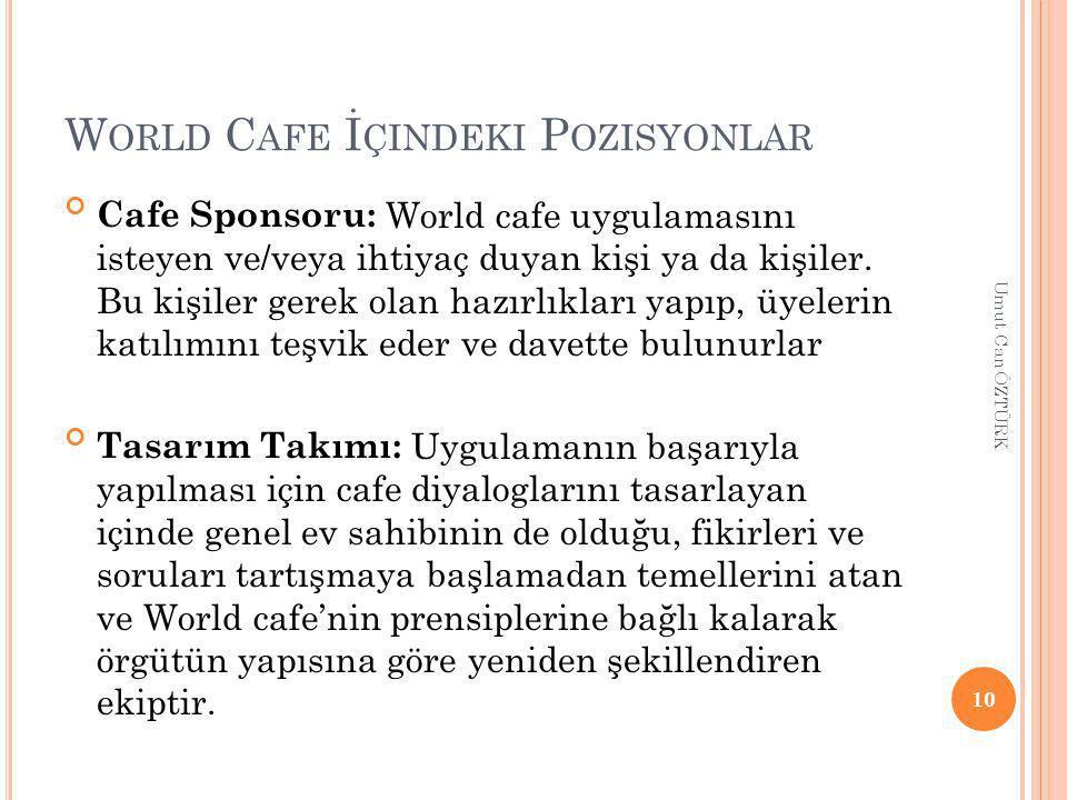 World Cafe İçindeki Pozisyonlar