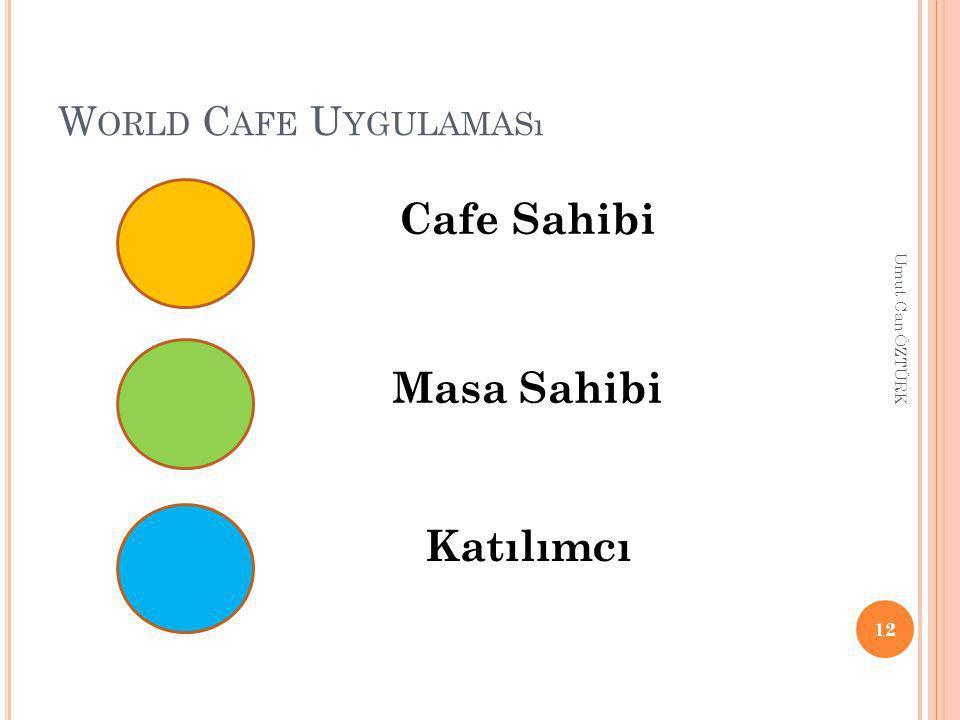 Cafe Sahibi Masa Sahibi Katılımcı