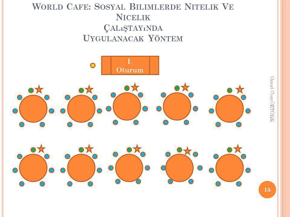 World Cafe: Sosyal Bilimlerde Nitelik Ve Nicelik Çalıştayında Uygulanacak Yöntem