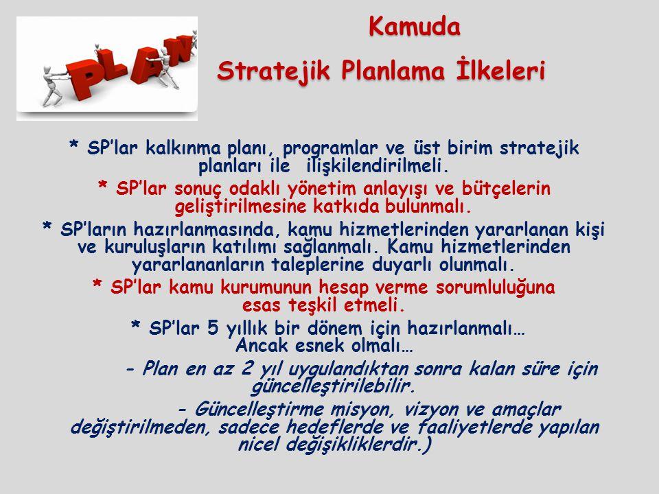 Kamuda Stratejik Planlama İlkeleri