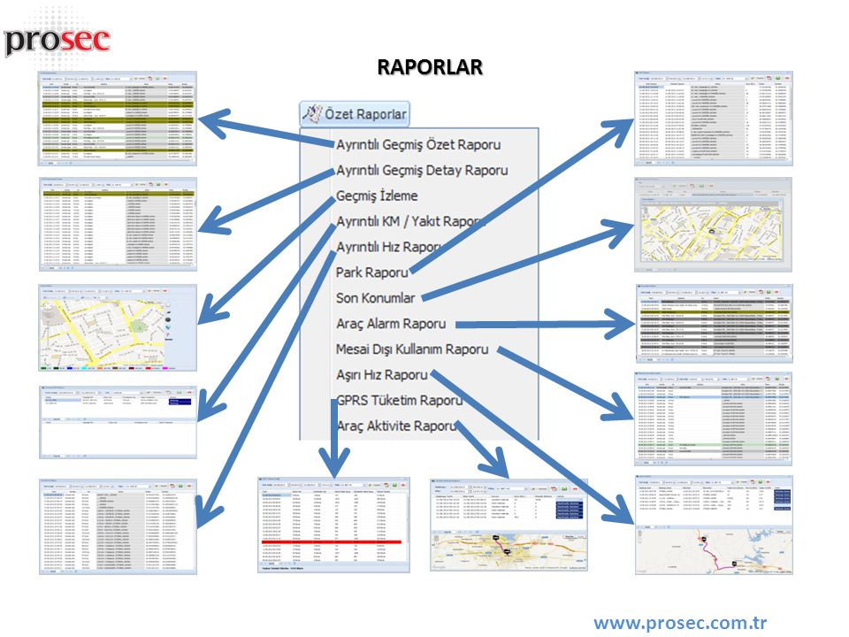 RAPORLAR www.prosec.com.tr