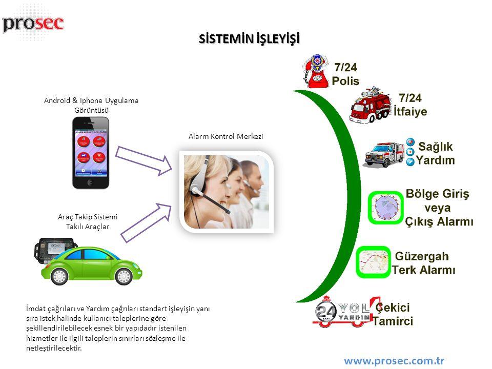 Android & Iphone Uygulama Görüntüsü