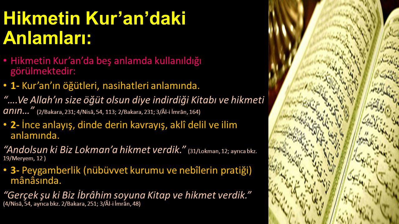 Hikmetin Kur'an'daki Anlamları: