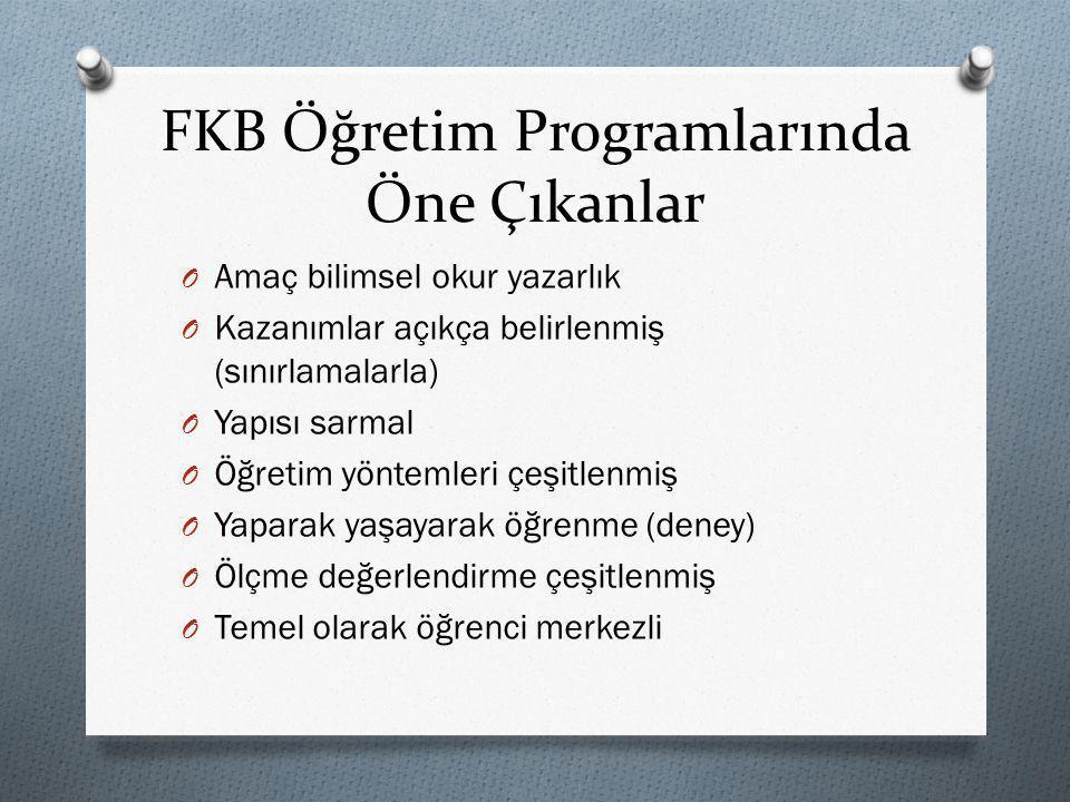 FKB Öğretim Programlarında Öne Çıkanlar