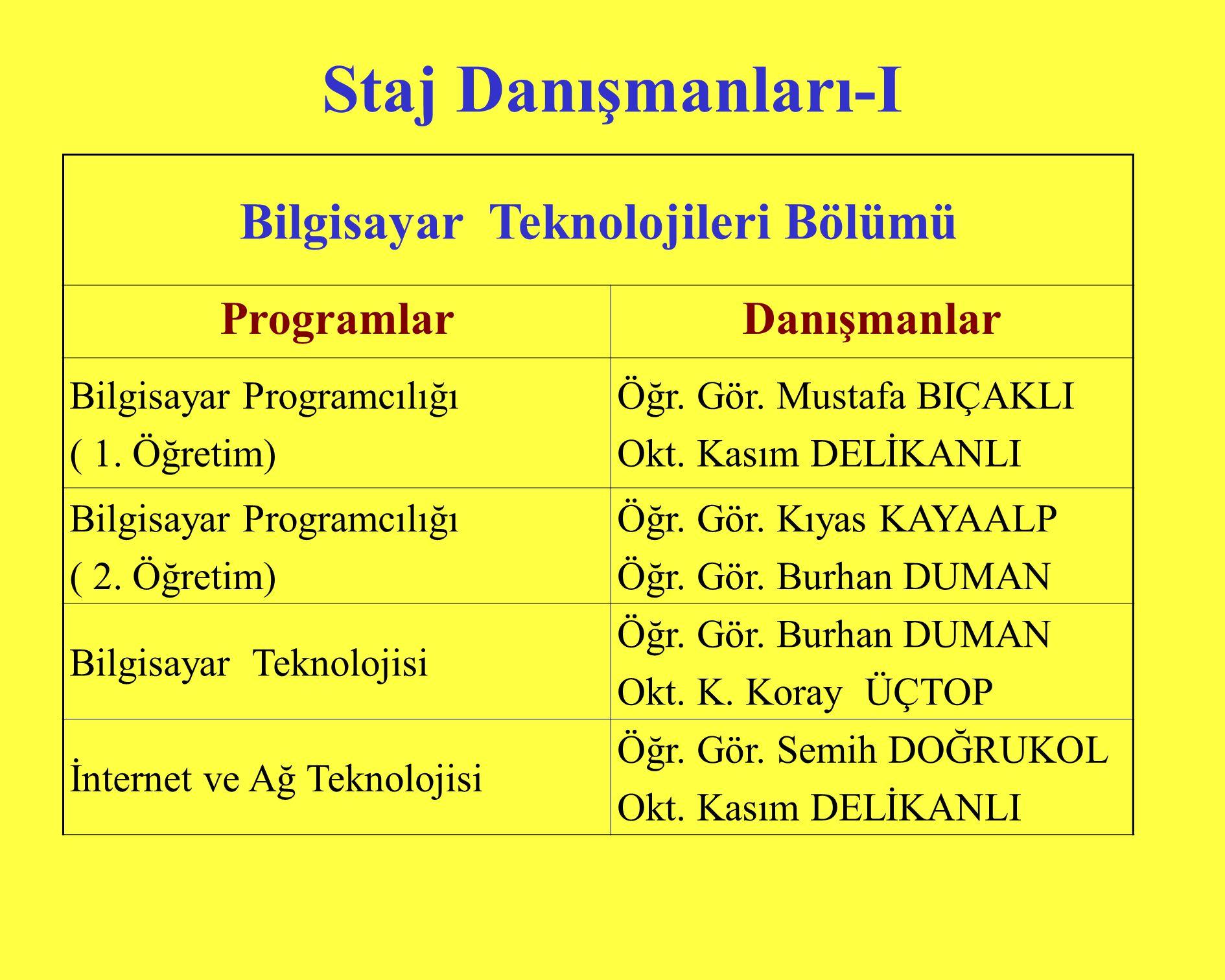 Bilgisayar Teknolojileri Bölümü