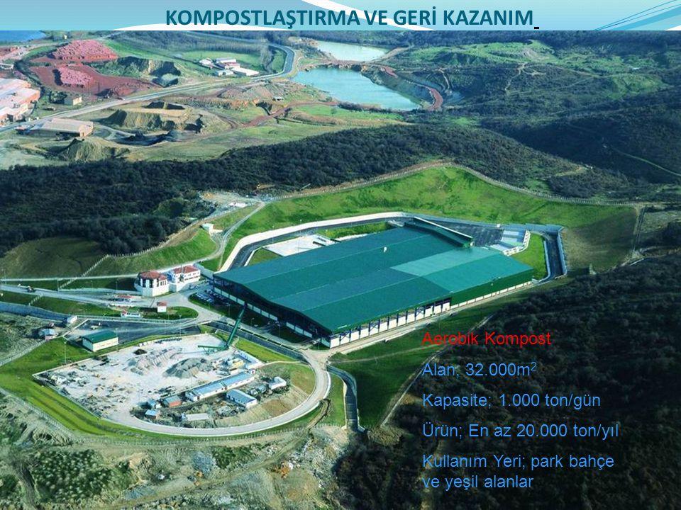 KOMPOSTLAŞTIRMA VE GERİ KAZANIM
