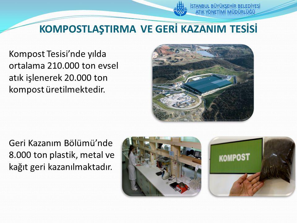 KOMPOSTLAŞTIRMA VE GERİ KAZANIM TESİSİ