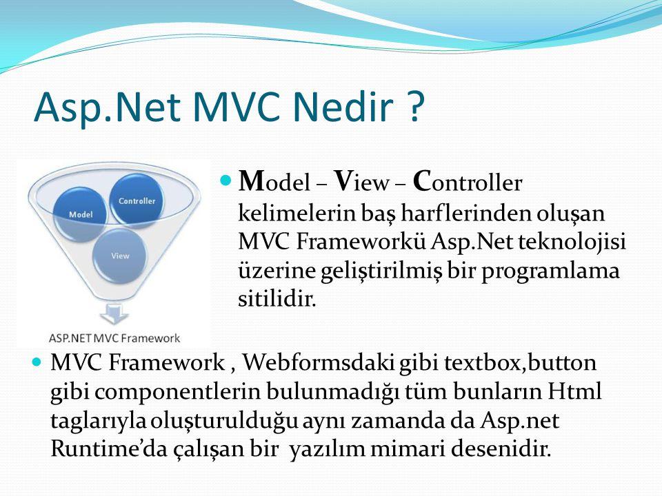 Asp.Net MVC Nedir