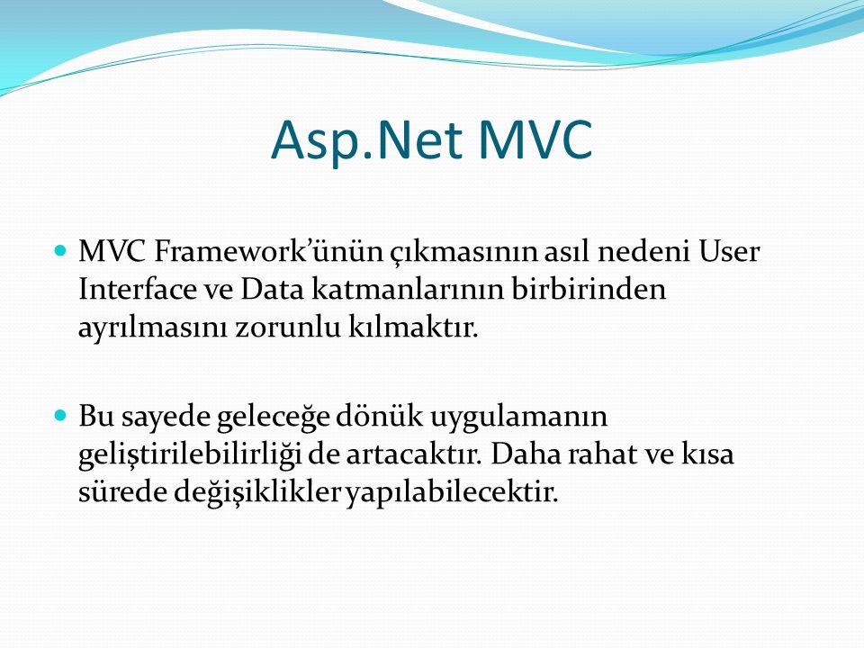 Asp.Net MVC MVC Framework'ünün çıkmasının asıl nedeni User Interface ve Data katmanlarının birbirinden ayrılmasını zorunlu kılmaktır.