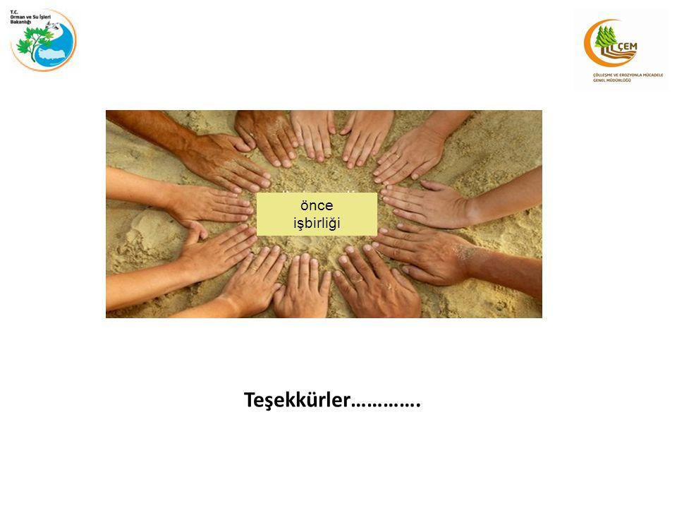 önce işbirliği Teşekkürler………….