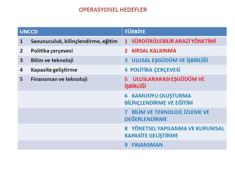 OPERASYONEL HEDEFLER UNCCD TÜRKİYE
