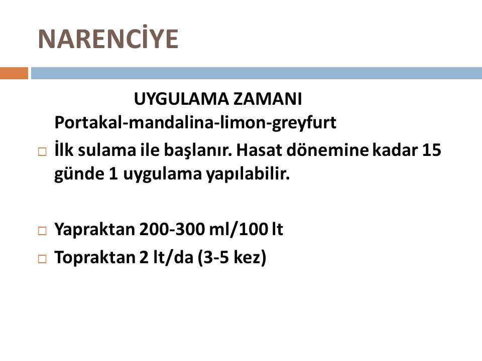 NARENCİYE UYGULAMA ZAMANI Portakal-mandalina-limon-greyfurt