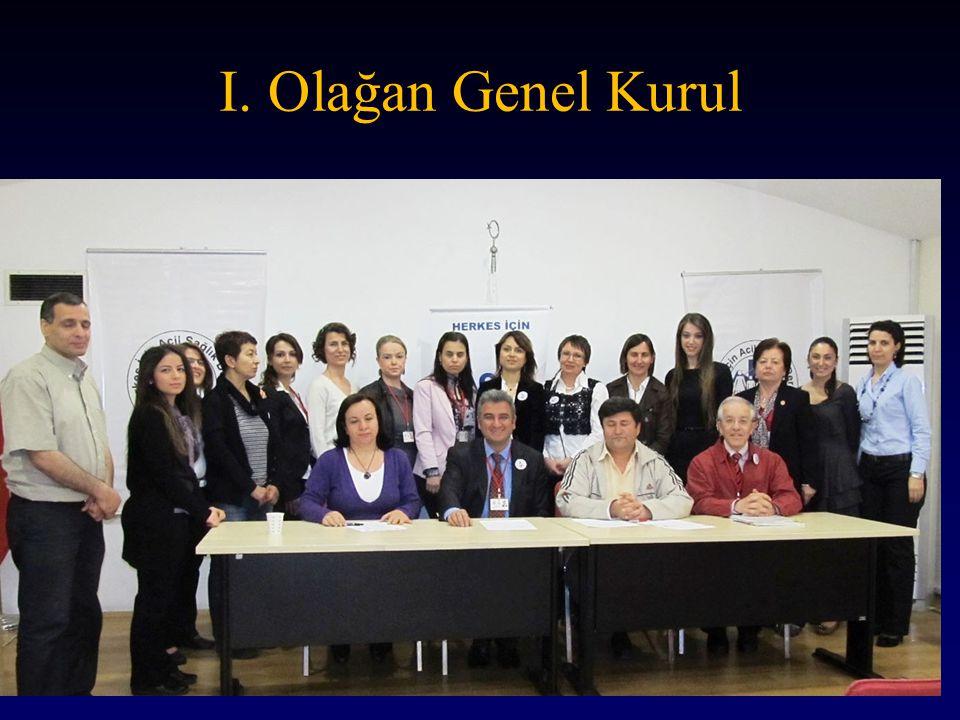 I. Olağan Genel Kurul http://www.hiasd.org 2013