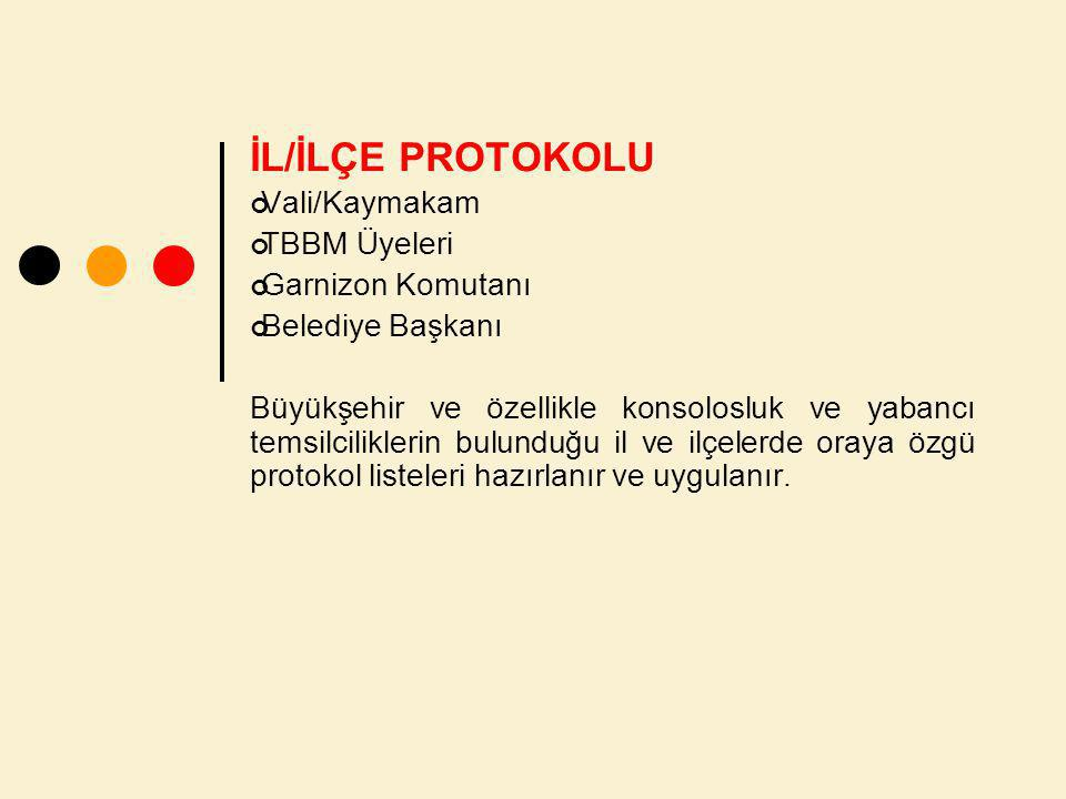 İL/İLÇE PROTOKOLU Vali/Kaymakam TBBM Üyeleri Garnizon Komutanı