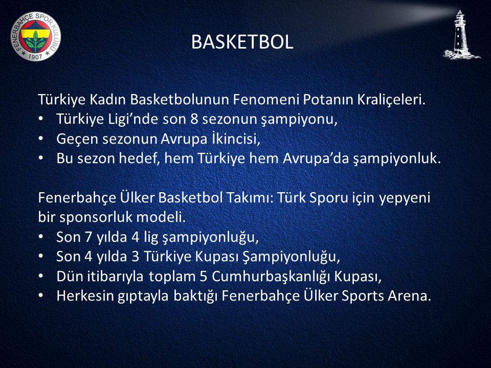 BASKETBOL Türkiye Kadın Basketbolunun Fenomeni Potanın Kraliçeleri.