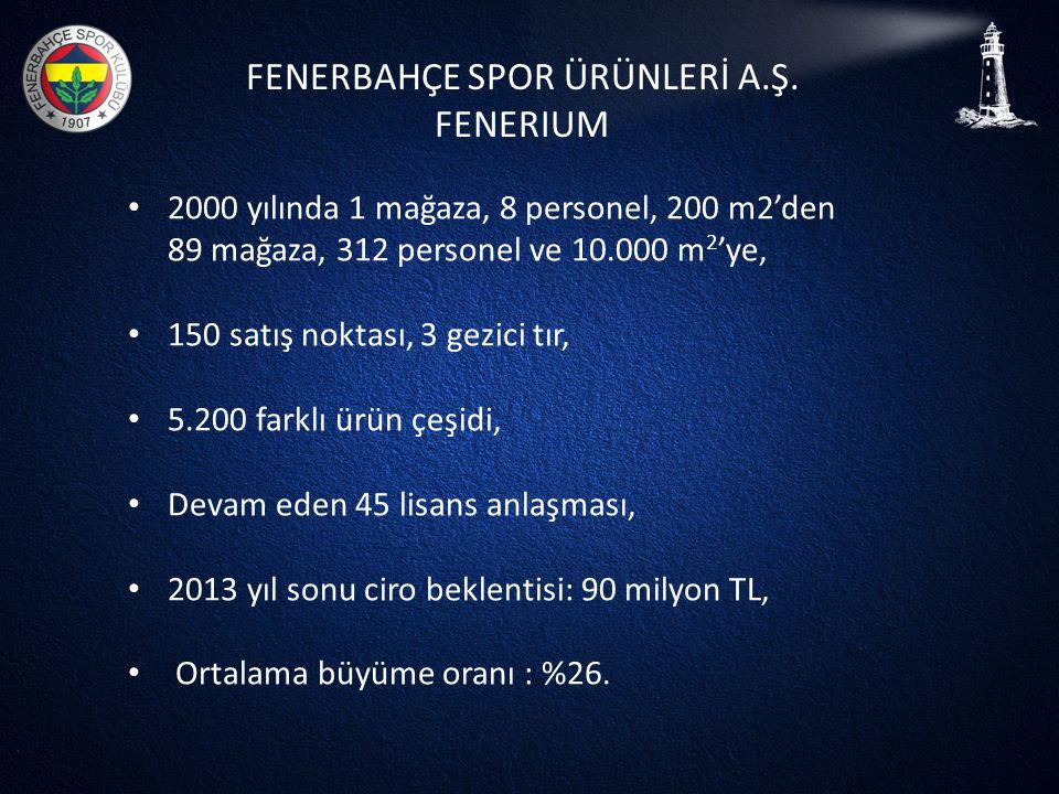 FENERBAHÇE SPOR ÜRÜNLERİ A.Ş.