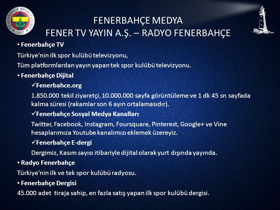 FENER TV YAYIN A.Ş. – RADYO FENERBAHÇE