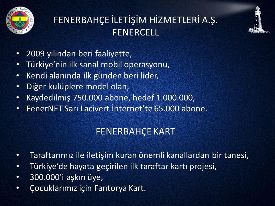 FENERBAHÇE İLETİŞİM HİZMETLERİ A.Ş.