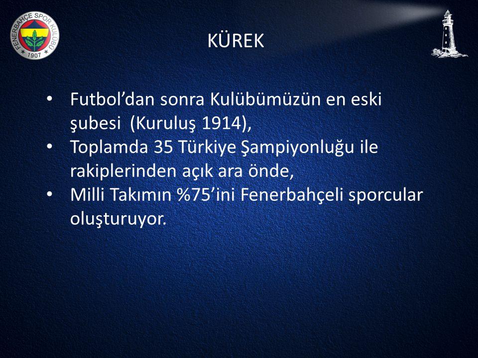 KÜREK Futbol'dan sonra Kulübümüzün en eski şubesi (Kuruluş 1914),