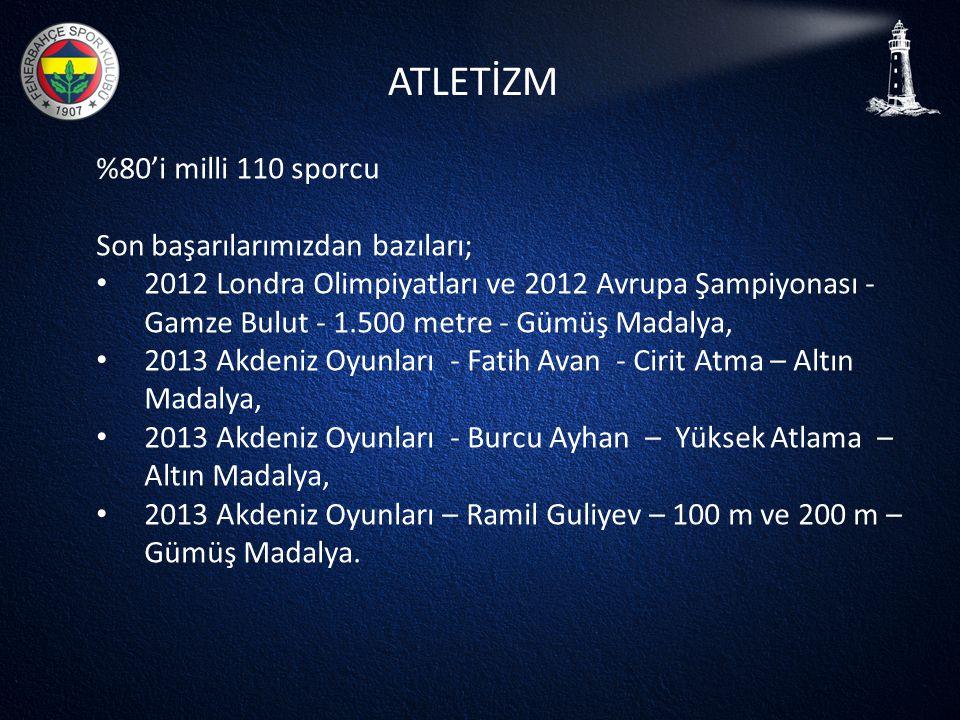 ATLETİZM %80'i milli 110 sporcu Son başarılarımızdan bazıları;