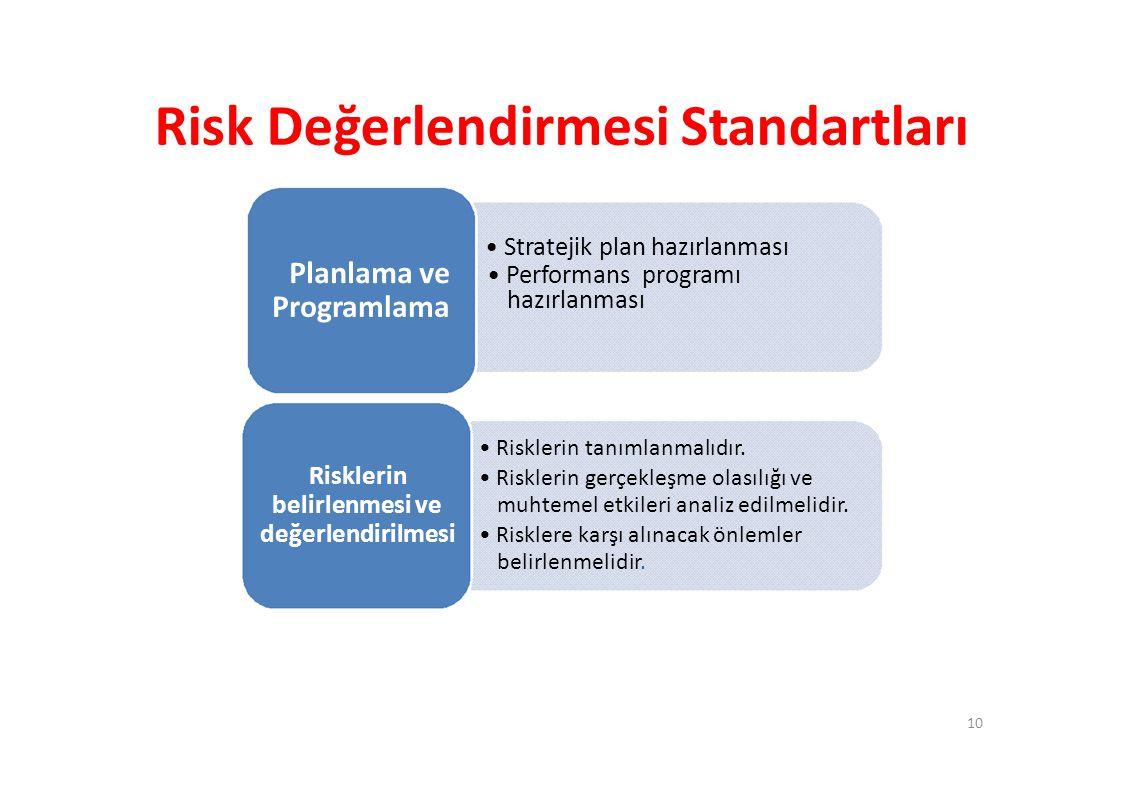 Risk Değerlendirmesi Standartları