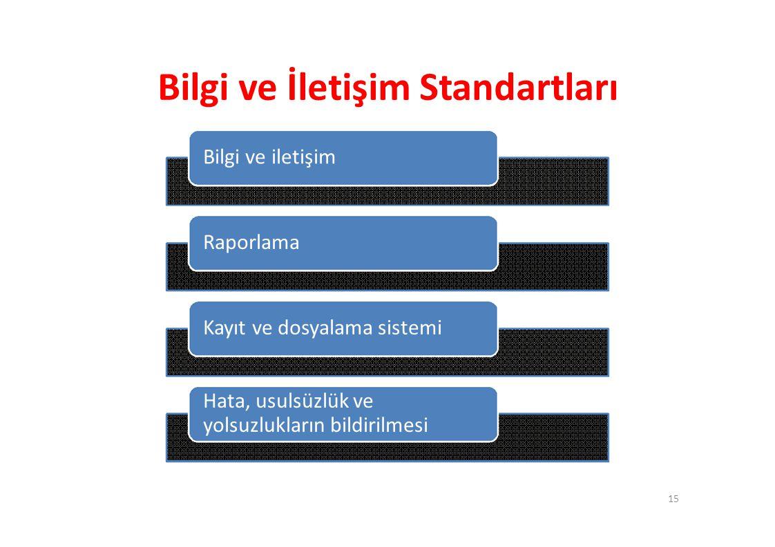 Bilgi ve İletişim Standartları