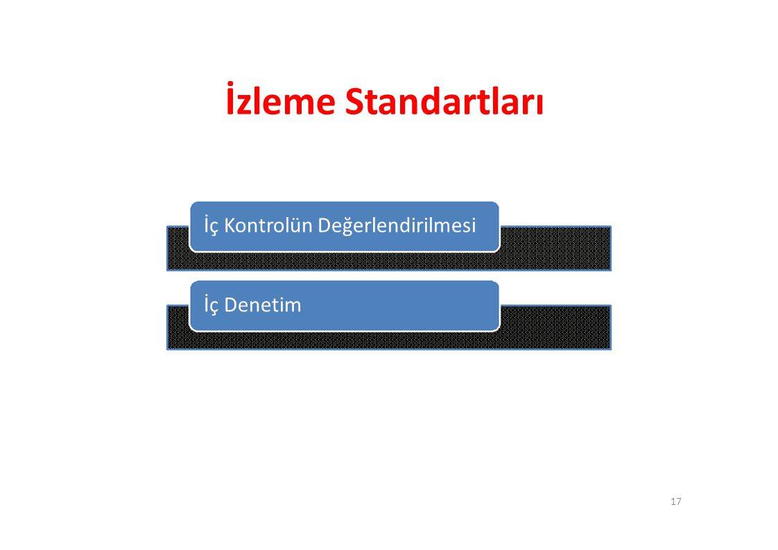 İzleme Standartları İç Kontrolün Değerlendirilmesi İç Denetim 17