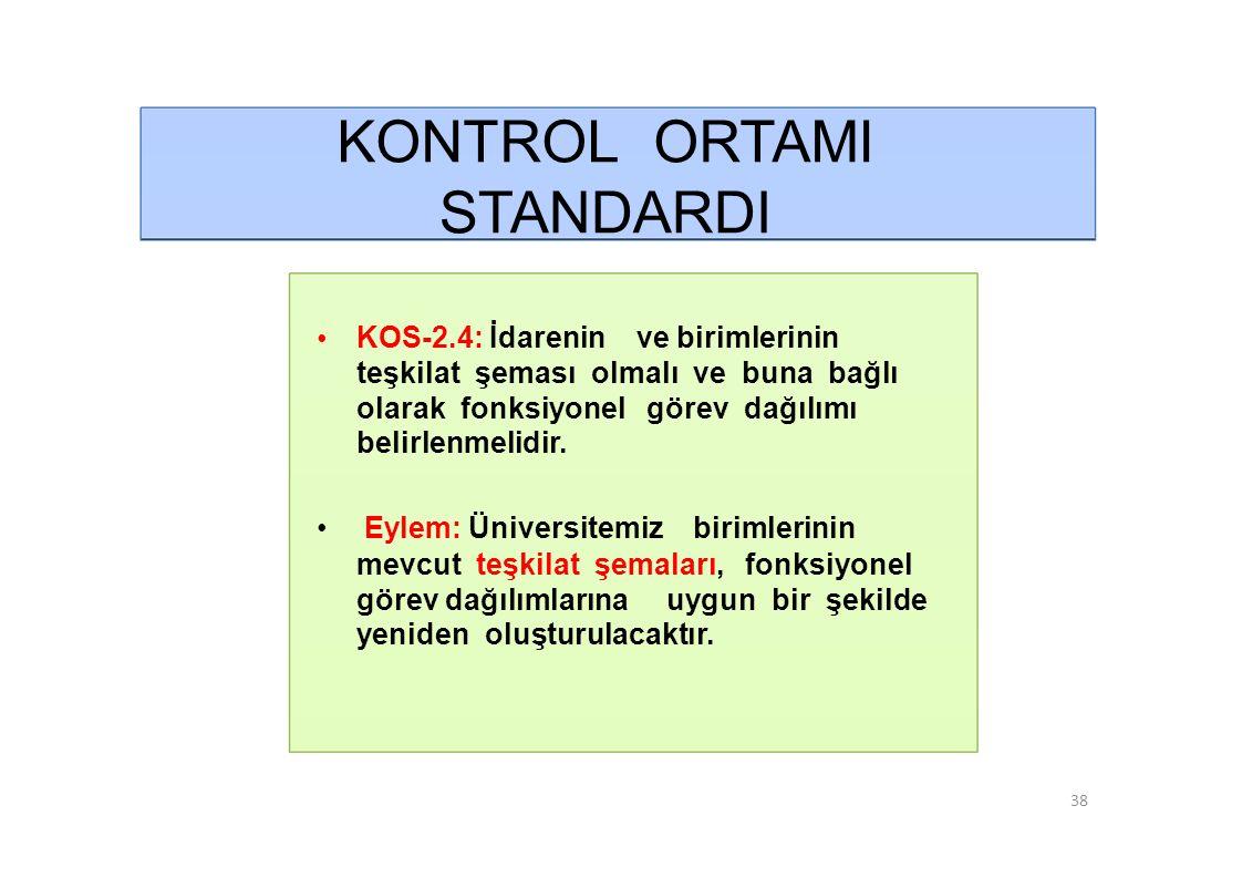 KONTROL ORTAMI STANDARDI • KOS-2.4: İdarenin ve birimlerinin